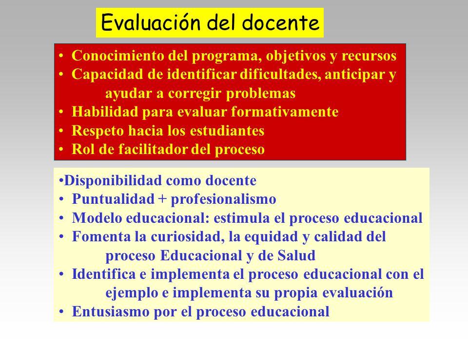 Evaluación del docente Conocimiento del programa, objetivos y recursos Capacidad de identificar dificultades, anticipar y ayudar a corregir problemas