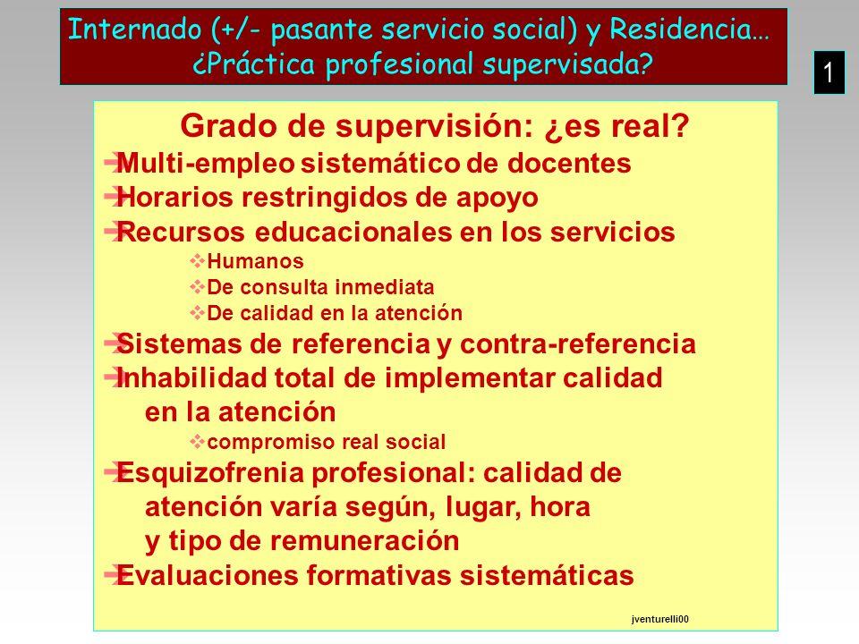 Internado (+/- pasante servicio social) y Residencia… ¿Práctica profesional supervisada? 1 Grado de supervisión: ¿es real? Multi-empleo sistemático de