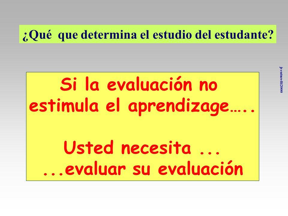 Si la evaluación no estimula el aprendizage….. Usted necesita......evaluar su evaluación ¿Qué que determina el estudio del estudante? jventurelli2000