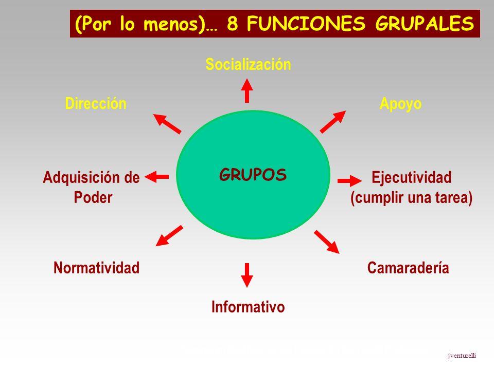 GRUPOS Socialización Dirección Adquisición de Poder Normatividad Informativo Camaradería Ejecutividad (cumplir una tarea) Apoyo (Por lo menos)… 8 FUNC