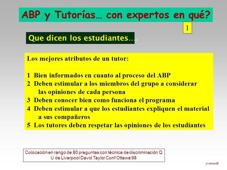 ABP y Tutorías… con expertos en qué? Los mejores atributos de un tutor: 1 Bien informados en cuanto al proceso del ABP 2 Deben estimular a los miembro