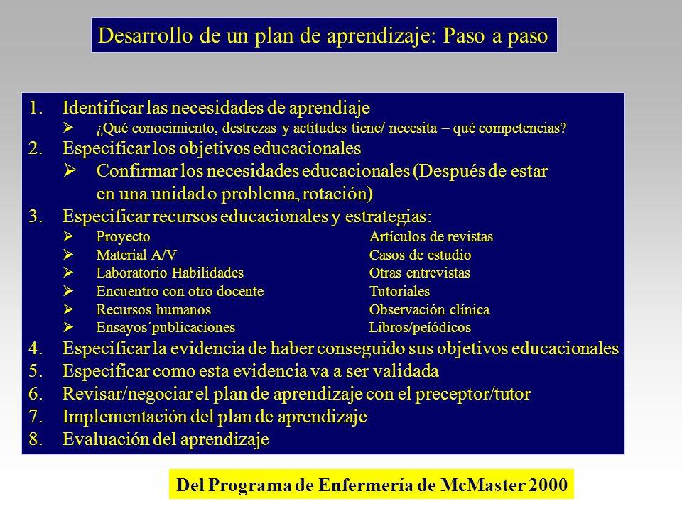 Desarrollo de un plan de aprendizaje: Paso a paso 1.Identificar las necesidades de aprendiaje ¿Qué conocimiento, destrezas y actitudes tiene/ necesita
