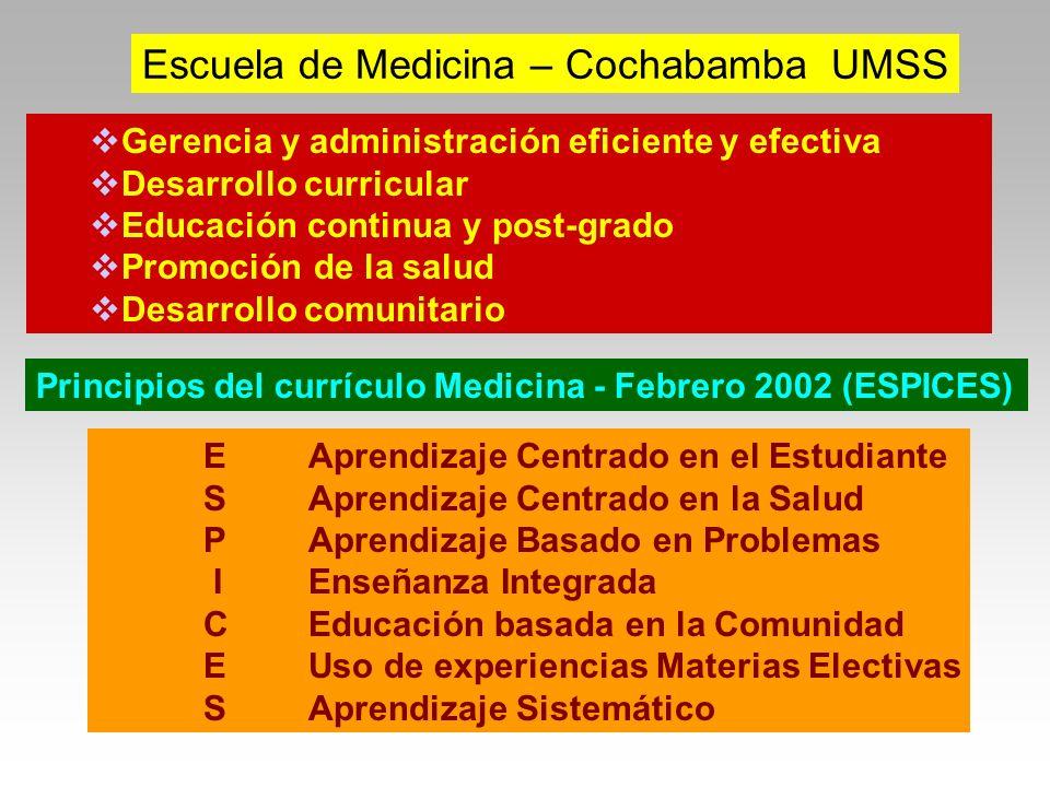 Escuela de Medicina – Cochabamba UMSS Gerencia y administración eficiente y efectiva Desarrollo curricular Educación continua y post-grado Promoción d