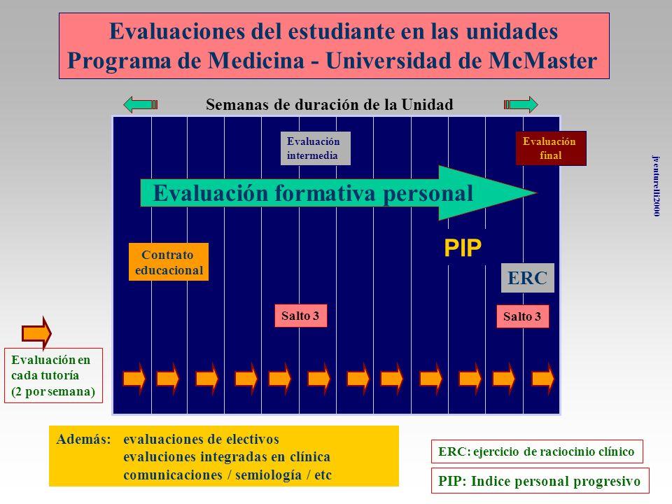 Evaluación formativa personal Contrato educacional Salto 3 ERC Evaluación intermedia Evaluación final Además: evaluaciones de electivos evaluciones in