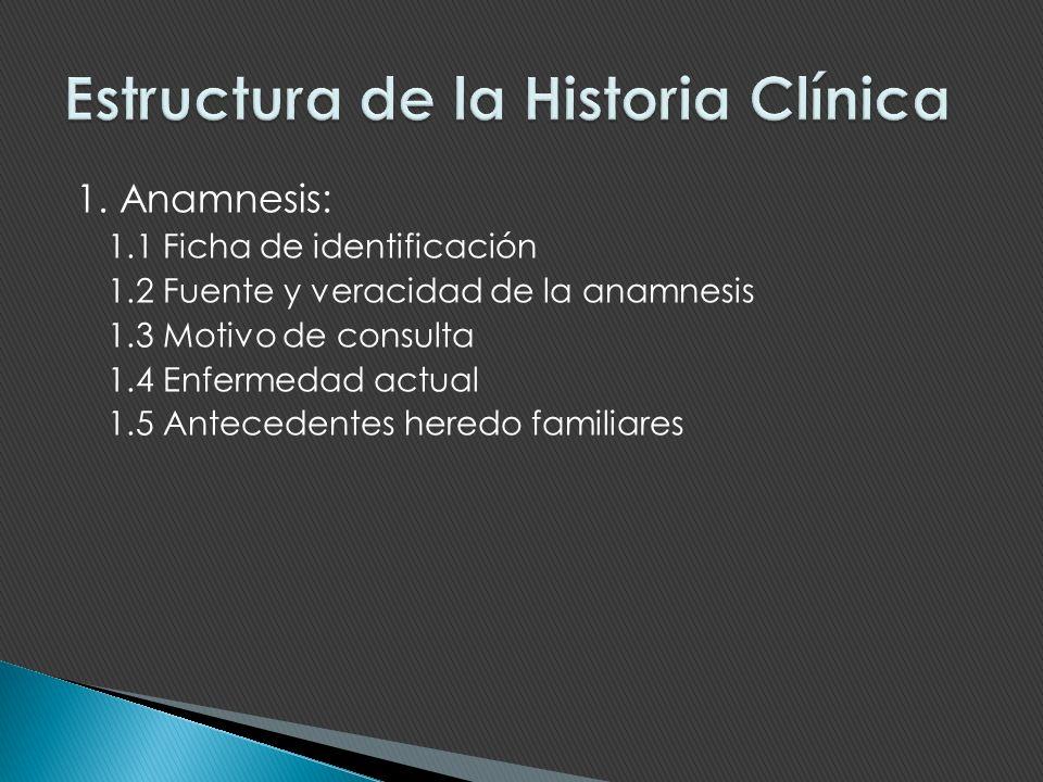 1.6 Antecedentes personales no patológico 1.7 Antecedentes personales patológicos 1.8 Antecedentes quirúrgicos y traumáticos 1.9 Antecedentes gineco-obstétricos (mujeres) 1.10 Revisión por aparatos y sistemas