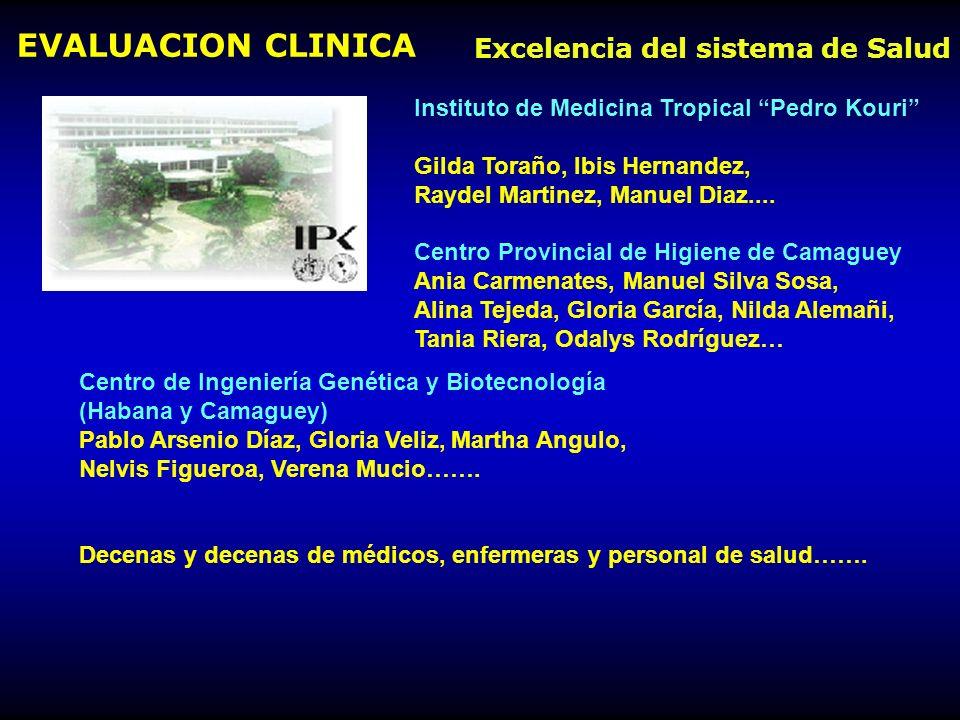 Instituto de Medicina Tropical Pedro Kouri Gilda Toraño, Ibis Hernandez, Raydel Martinez, Manuel Diaz....