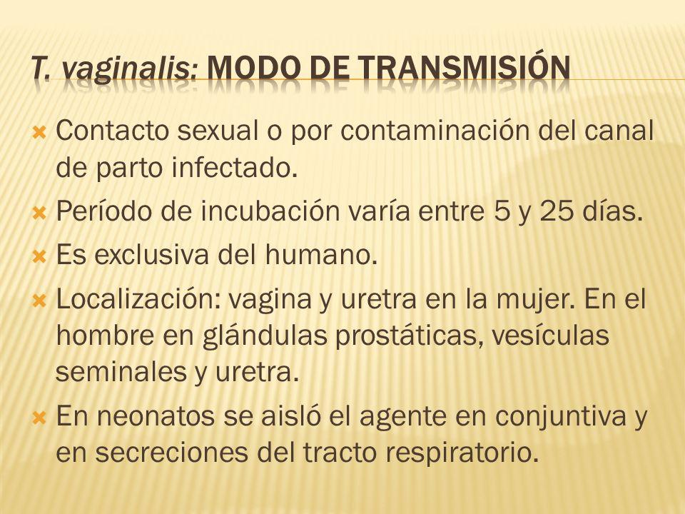 Contacto sexual o por contaminación del canal de parto infectado. Período de incubación varía entre 5 y 25 días. Es exclusiva del humano. Localización