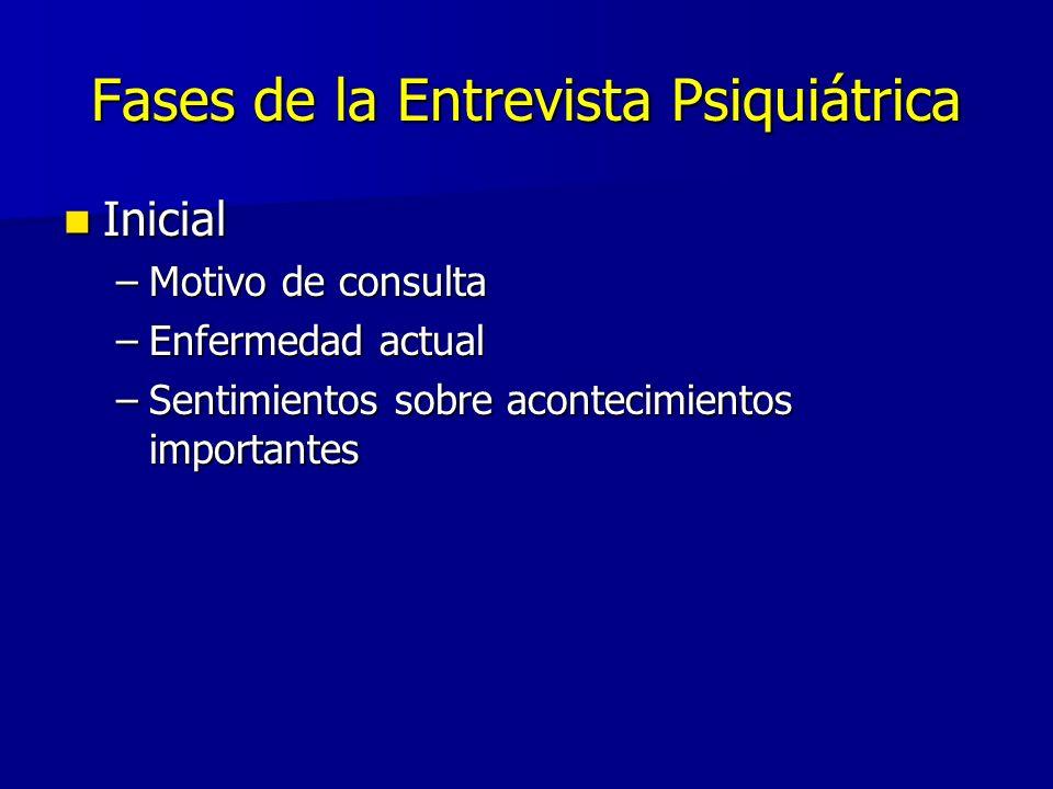 Fases de la Entrevista Psiquiátrica Inicial Inicial –Motivo de consulta –Enfermedad actual –Sentimientos sobre acontecimientos importantes