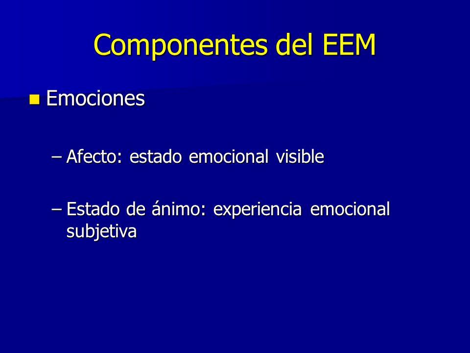Componentes del EEM Emociones Emociones –Afecto: estado emocional visible –Estado de ánimo: experiencia emocional subjetiva