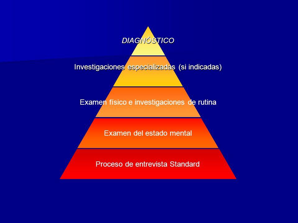 DIAGNÓSTICO Investigaciones especializadas (si indicadas) Examen físico e investigaciones de rutina Examen del estado mental Proceso de entrevista Standard