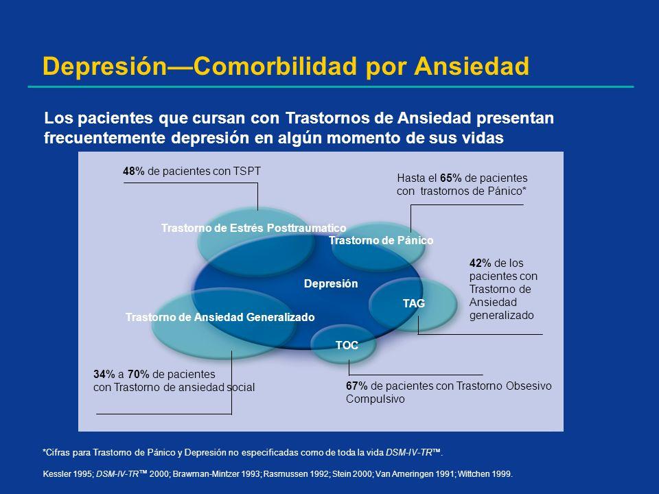 DepresiónComorbilidad por Ansiedad Los pacientes que cursan con Trastornos de Ansiedad presentan frecuentemente depresión en algún momento de sus vida