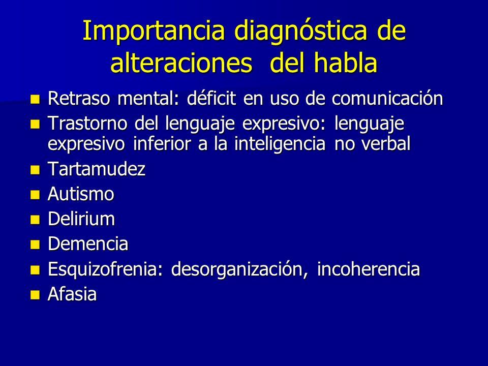 Importancia diagnóstica de alteraciones del habla Retraso mental: déficit en uso de comunicación Retraso mental: déficit en uso de comunicación Trasto