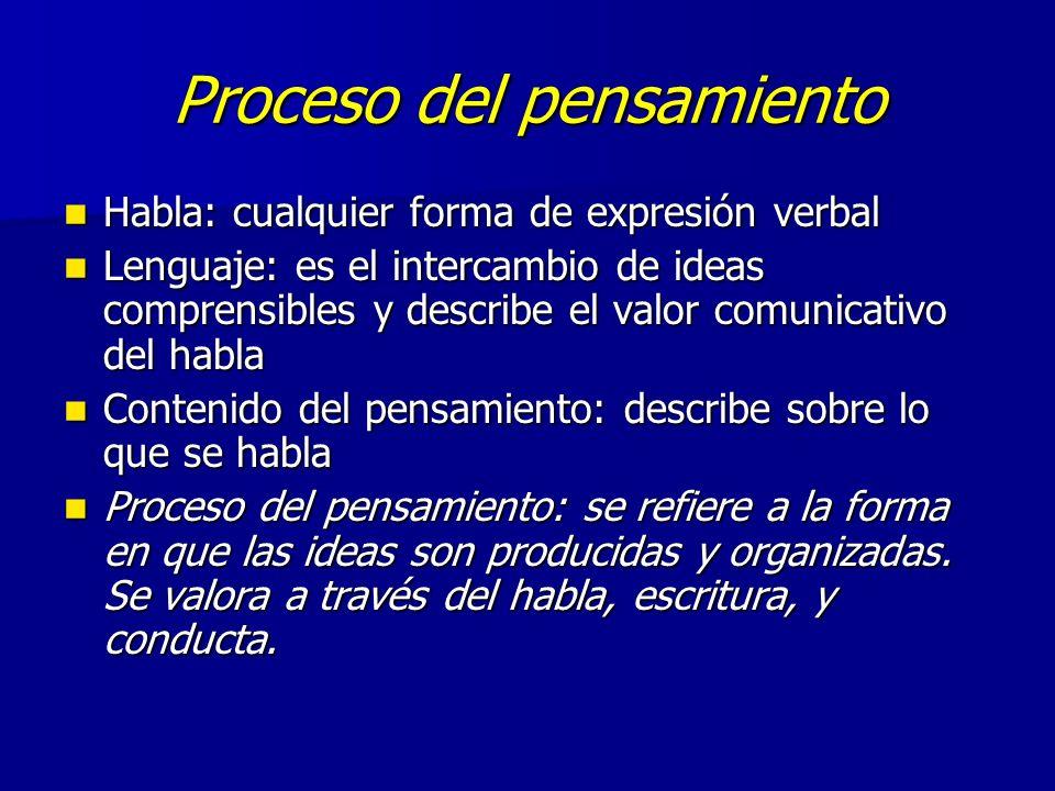 Proceso del pensamiento Habla: cualquier forma de expresión verbal Habla: cualquier forma de expresión verbal Lenguaje: es el intercambio de ideas com