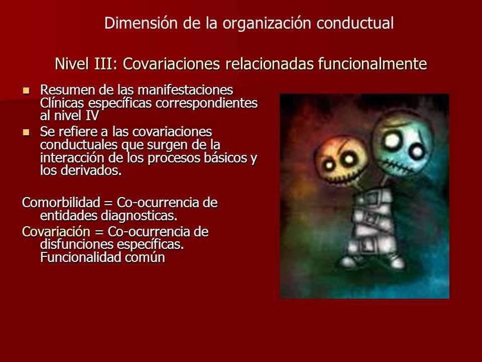 Resumen de las manifestaciones Clínicas específicas correspondientes al nivel IV Resumen de las manifestaciones Clínicas específicas correspondientes