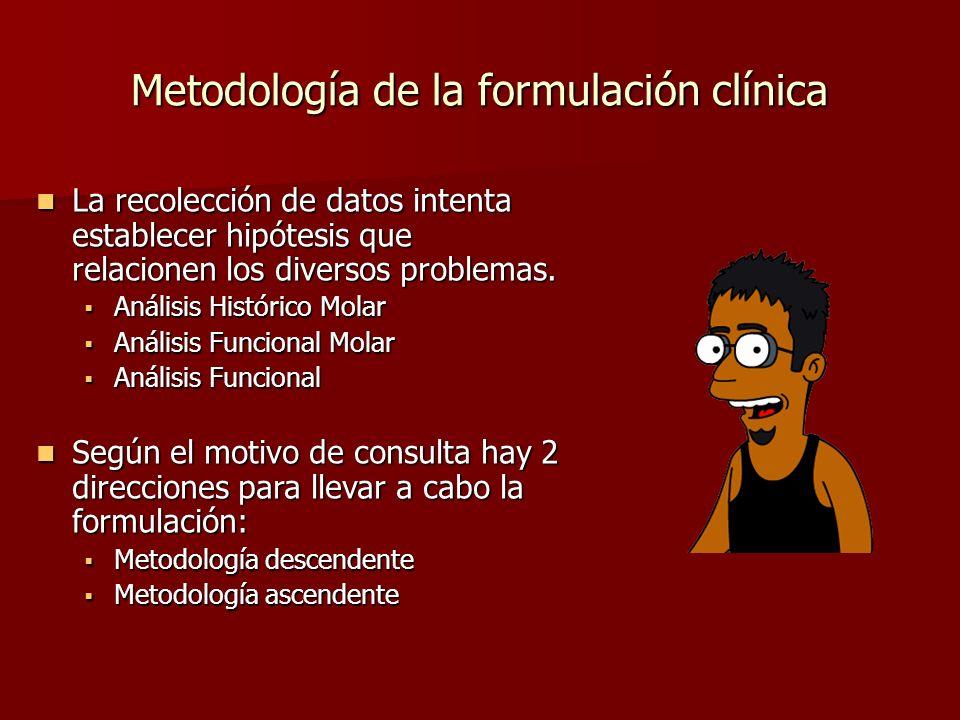 Metodología de la formulación clínica La recolección de datos intenta establecer hipótesis que relacionen los diversos problemas. La recolección de da