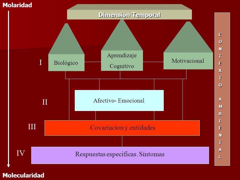 Dimensión Temporal Motivacional Aprendizaje Cognitivo II III IV I Biológico Afectivo- Emocional Covariacion y entidades Respuestas especificas. Síntom