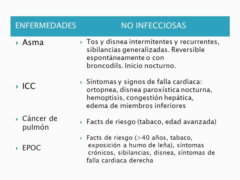 ENFERMEDADESNO INFECCIOSAS Asma ICC Cáncer de pulmón EPOC Tos y disnea intermitentes y recurrentes, sibilancias generalizadas. Reversible espontáneame