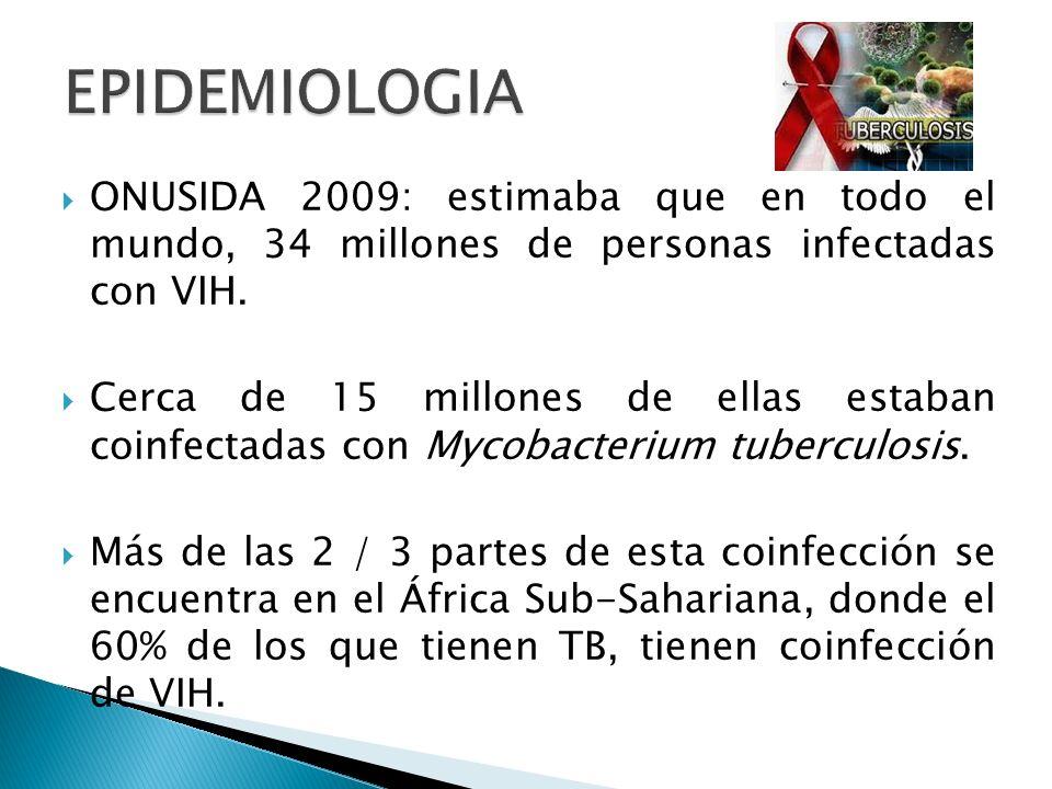 ONUSIDA 2009: estimaba que en todo el mundo, 34 millones de personas infectadas con VIH. Cerca de 15 millones de ellas estaban coinfectadas con Mycoba