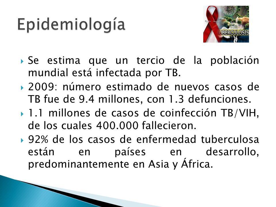Se estima que un tercio de la población mundial está infectada por TB. 2009: número estimado de nuevos casos de TB fue de 9.4 millones, con 1.3 defunc