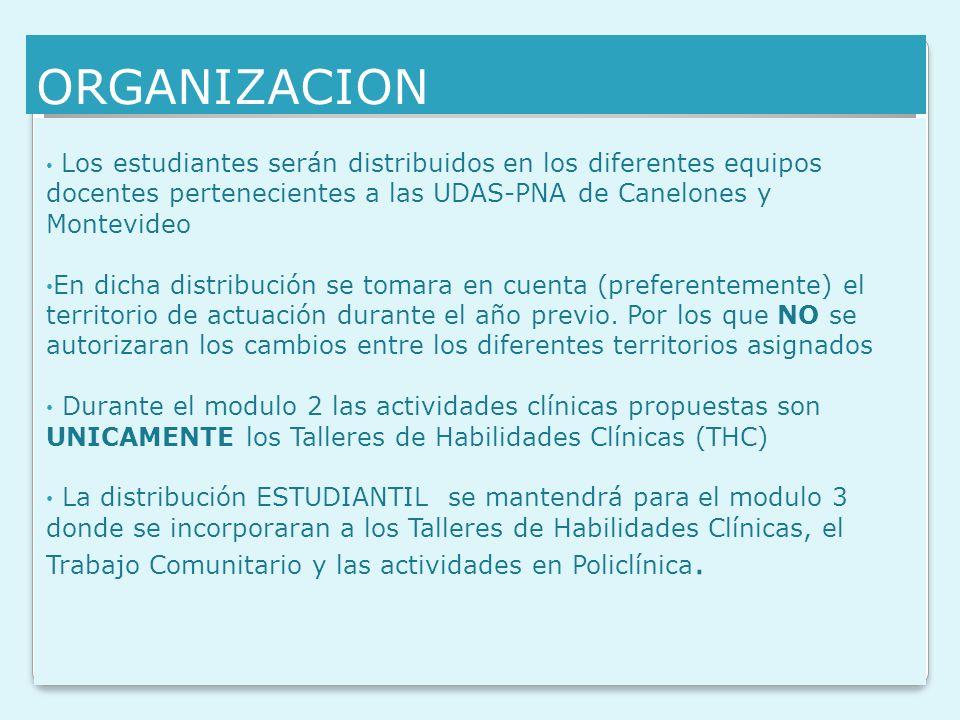 ORGANIZACION Los estudiantes serán distribuidos en los diferentes equipos docentes pertenecientes a las UDAS-PNA de Canelones y Montevideo En dicha distribución se tomara en cuenta (preferentemente) el territorio de actuación durante el año previo.