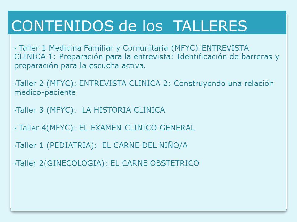 CONTENIDOS de los TALLERES Taller 1 Medicina Familiar y Comunitaria (MFYC):ENTREVISTA CLINICA 1: Preparación para la entrevista: Identificación de barreras y preparación para la escucha activa.