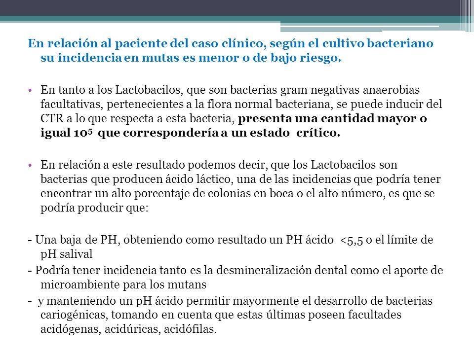 En relación al paciente del caso clínico, según el cultivo bacteriano su incidencia en mutas es menor o de bajo riesgo. En tanto a los Lactobacilos, q