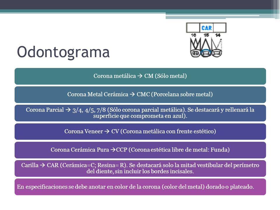 Odontograma Corona metálica CM (Sólo metal)Corona Metal Cerámica CMC (Porcelana sobre metal) Corona Parcial 3/4, 4/5, 7/8 (Sólo corona parcial metálic
