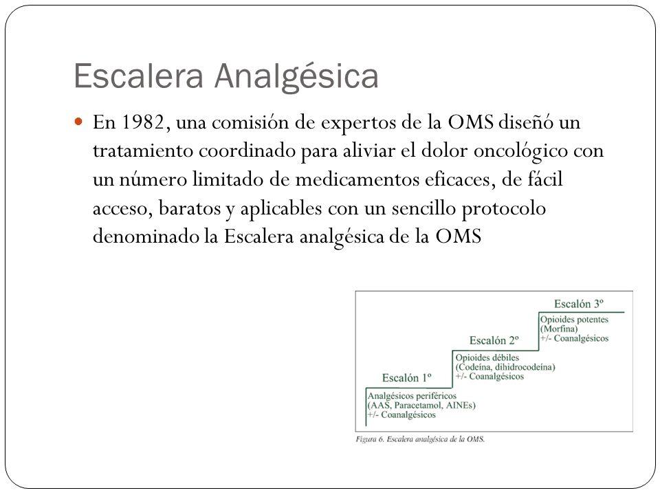 Escalera Analgésica En 1982, una comisión de expertos de la OMS diseñó un tratamiento coordinado para aliviar el dolor oncológico con un número limita