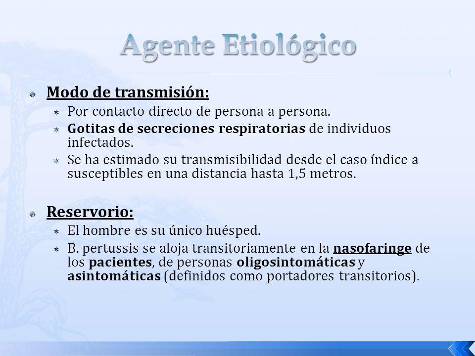 Modo de transmisión: Por contacto directo de persona a persona. Gotitas de secreciones respiratorias de individuos infectados. Se ha estimado su trans