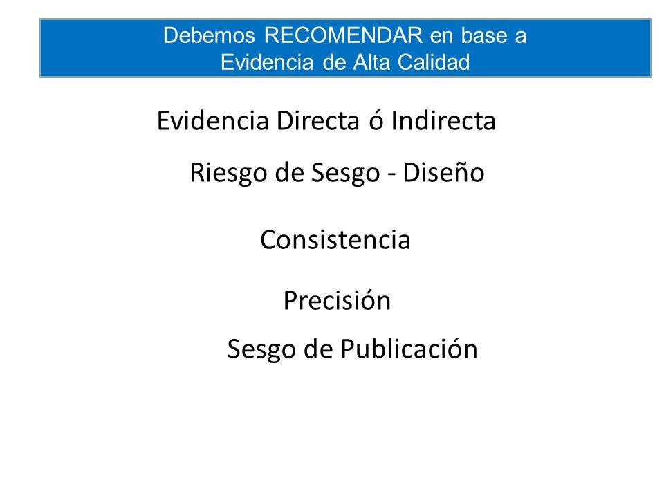 Riesgo de Sesgo - Diseño Consistencia Precisión Evidencia Directa ó Indirecta Sesgo de Publicación Debemos RECOMENDAR en base a Evidencia de Alta Calidad