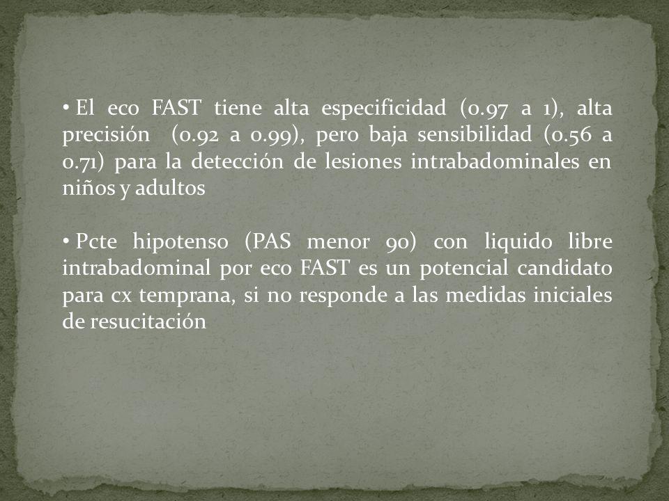 El eco FAST tiene alta especificidad (0.97 a 1), alta precisión (0.92 a 0.99), pero baja sensibilidad (0.56 a 0.71) para la detección de lesiones intr
