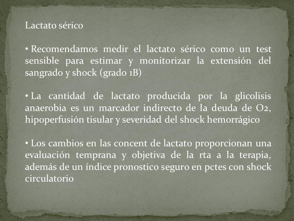 Lactato sérico Recomendamos medir el lactato sérico como un test sensible para estimar y monitorizar la extensión del sangrado y shock (grado 1B) La c