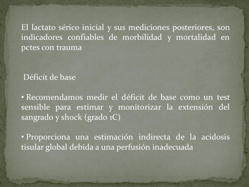 El lactato sérico inicial y sus mediciones posteriores, son indicadores confiables de morbilidad y mortalidad en pctes con trauma Déficit de base Reco