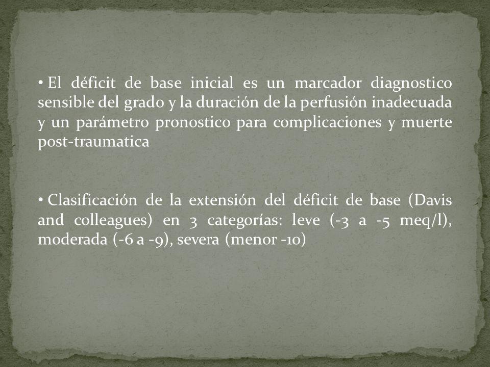 El déficit de base inicial es un marcador diagnostico sensible del grado y la duración de la perfusión inadecuada y un parámetro pronostico para compl