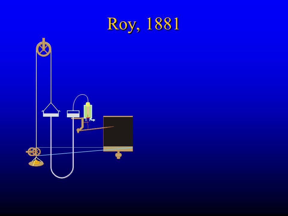 Roy, 1881