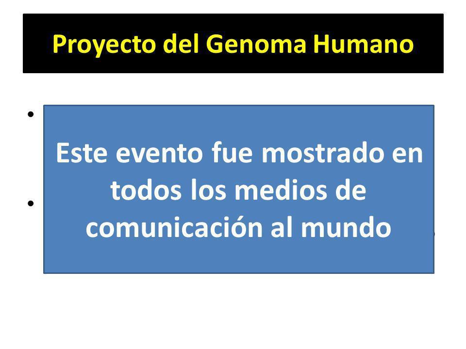 Proyecto del Genoma Humano Comenzando en 1990 y completado en abril del 2003 (Hito de los descubrimientos).