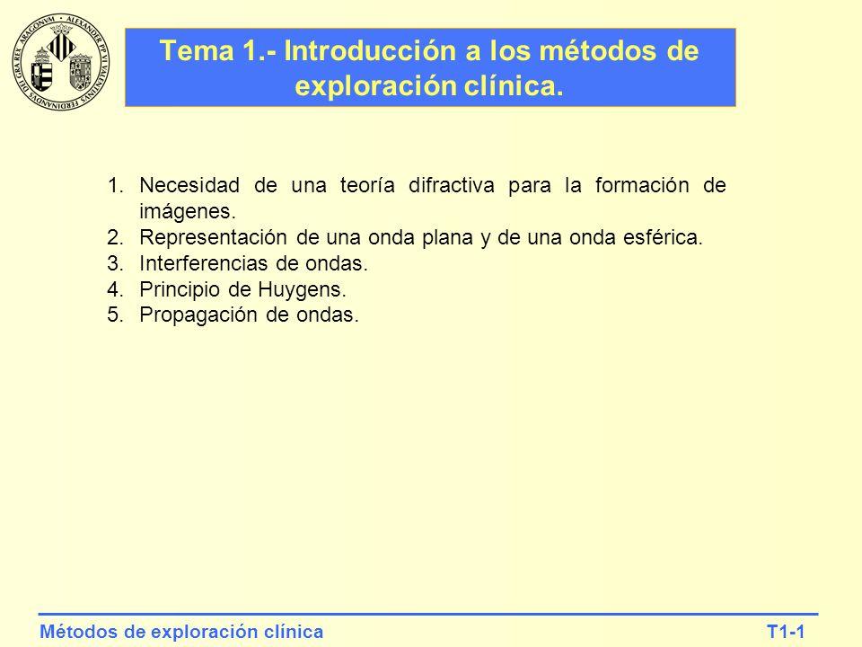 T1-1Métodos de exploración clínica Tema 1.- Introducción a los métodos de exploración clínica. 1.Necesidad de una teoría difractiva para la formación