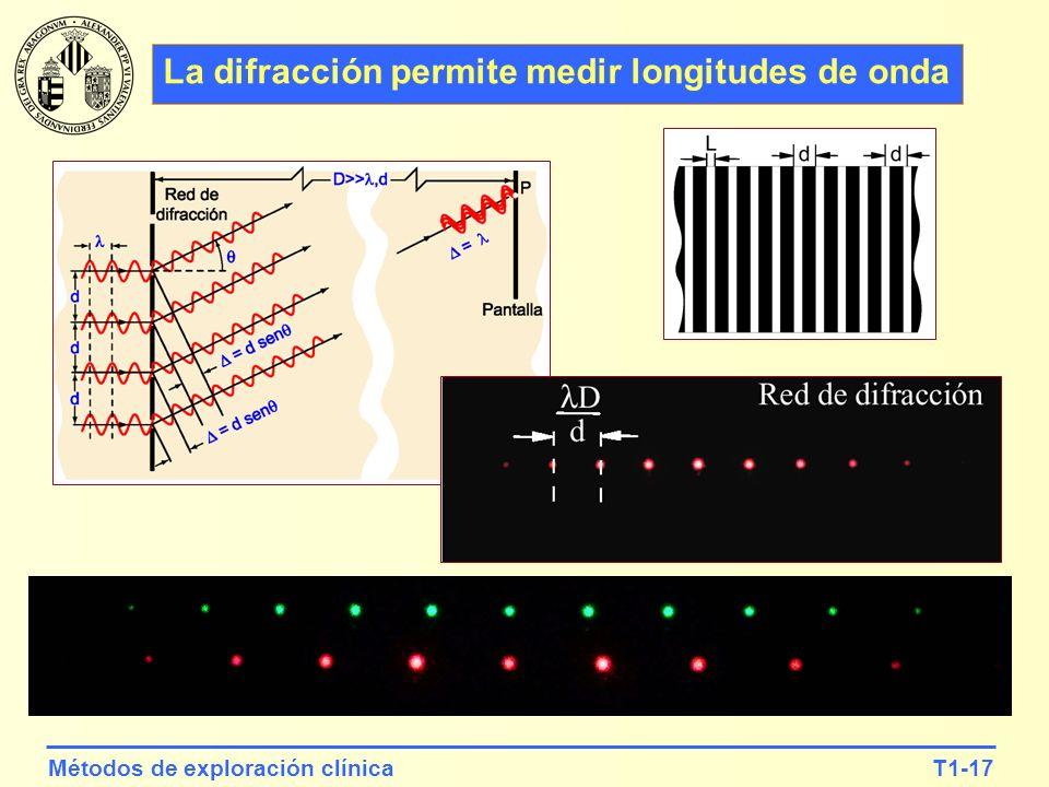 T1-17Métodos de exploración clínica La difracción permite medir longitudes de onda