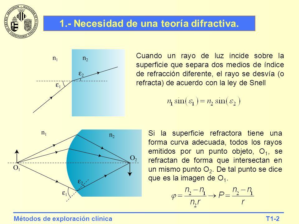 T1-2Métodos de exploración clínica 1.- Necesidad de una teoría difractiva. Cuando un rayo de luz incide sobre la superficie que separa dos medios de í