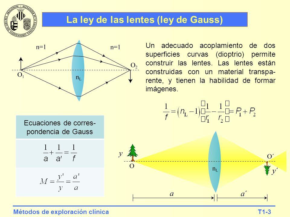 T1-3Métodos de exploración clínica Ecuaciones de corres- pondencia de Gauss La ley de las lentes (ley de Gauss) Un adecuado acoplamiento de dos superf