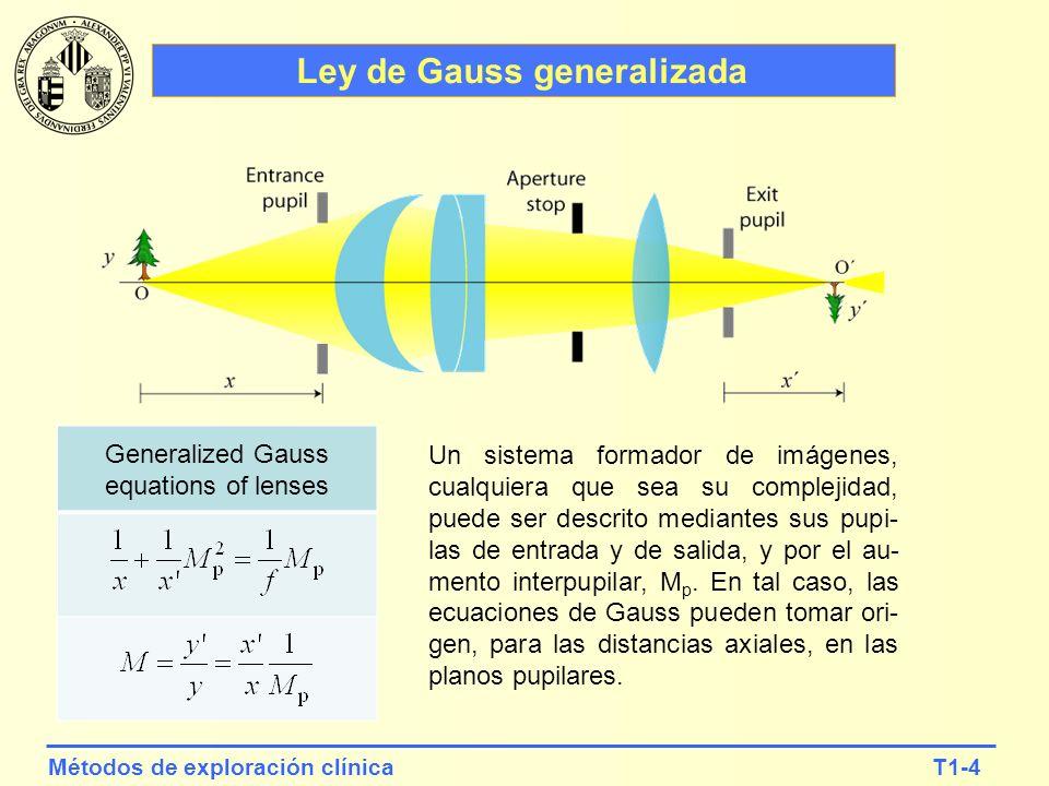 T1-4Métodos de exploración clínica Ley de Gauss generalizada Generalized Gauss equations of lenses Un sistema formador de imágenes, cualquiera que sea