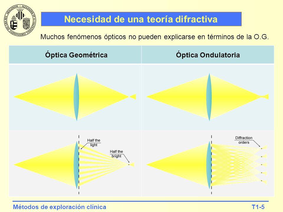 T1-5Métodos de exploración clínica Necesidad de una teoría difractiva Muchos fenómenos ópticos no pueden explicarse en términos de la O.G. Óptica Geom