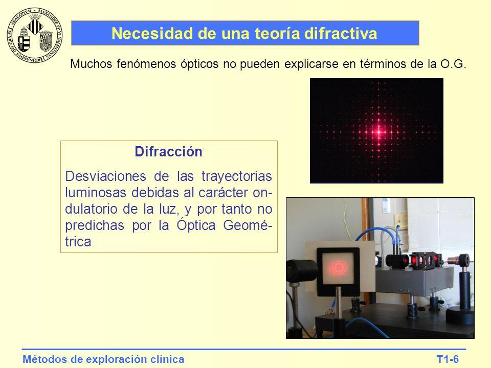 T1-7Métodos de exploración clínica Necesidad de una teoría difractiva Difracción Cuando un obstáculo recorta las ondas en su propagación, aparecen fenómenos lumino- sos que no pueden explicarse mediante la Óptica Geométri- ca