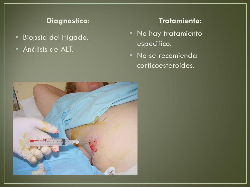 Leve Edema intersticial de la glándula Sin complicaciones y buen pronostico Grave Necrosis y hemorragia Complicaciones locales y fallo orgánico