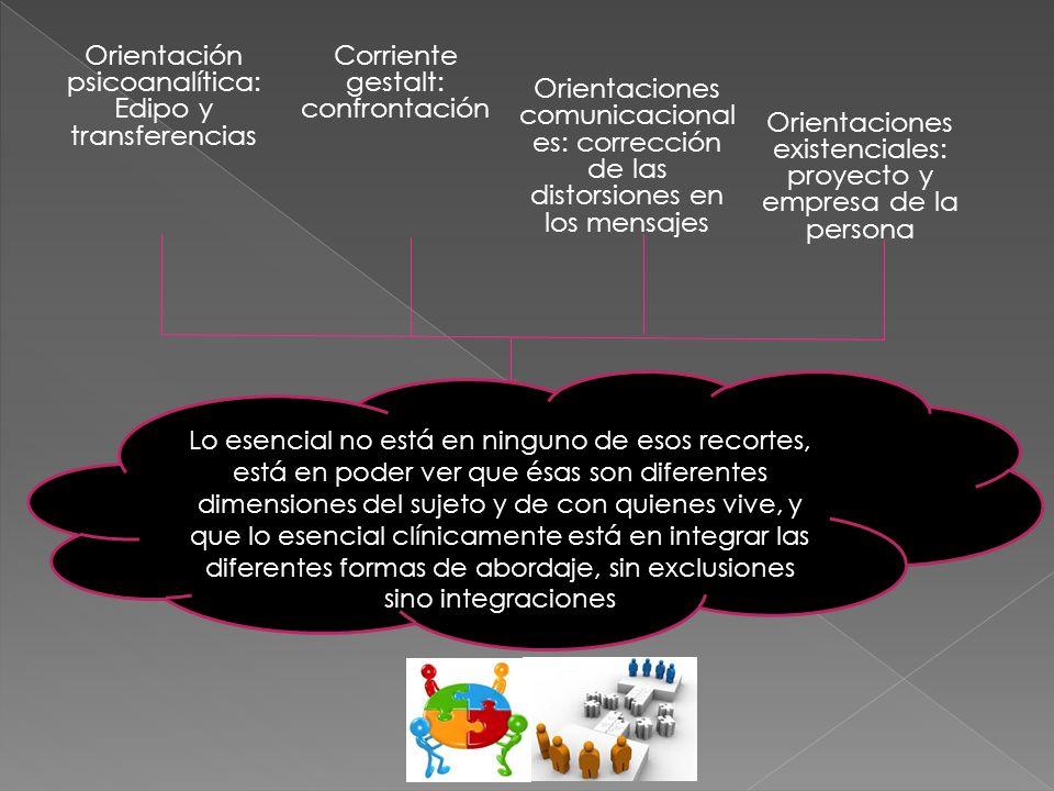Orientación psicoanalítica: Edipo y transferencias Corriente gestalt: confrontación Orientaciones comunicacional es: corrección de las distorsiones en