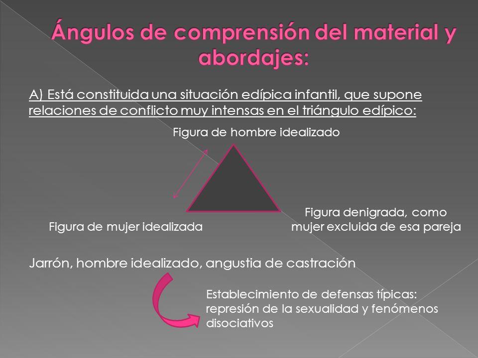 A) Está constituida una situación edípica infantil, que supone relaciones de conflicto muy intensas en el triángulo edípico: Jarrón, hombre idealizado