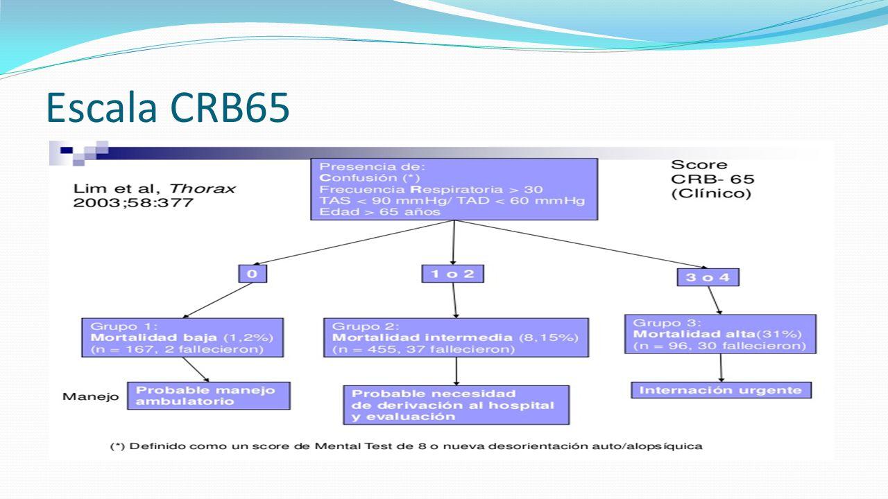 Escala CRB65