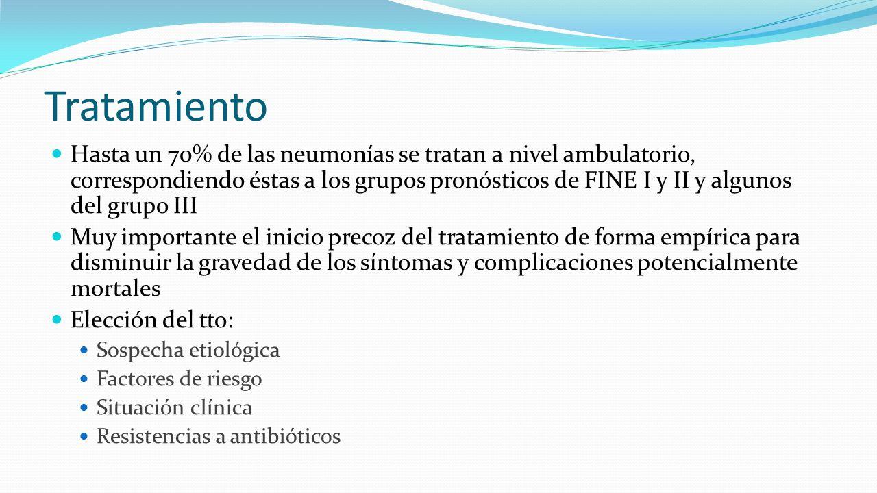 Tratamiento Hasta un 70% de las neumonías se tratan a nivel ambulatorio, correspondiendo éstas a los grupos pronósticos de FINE I y II y algunos del g