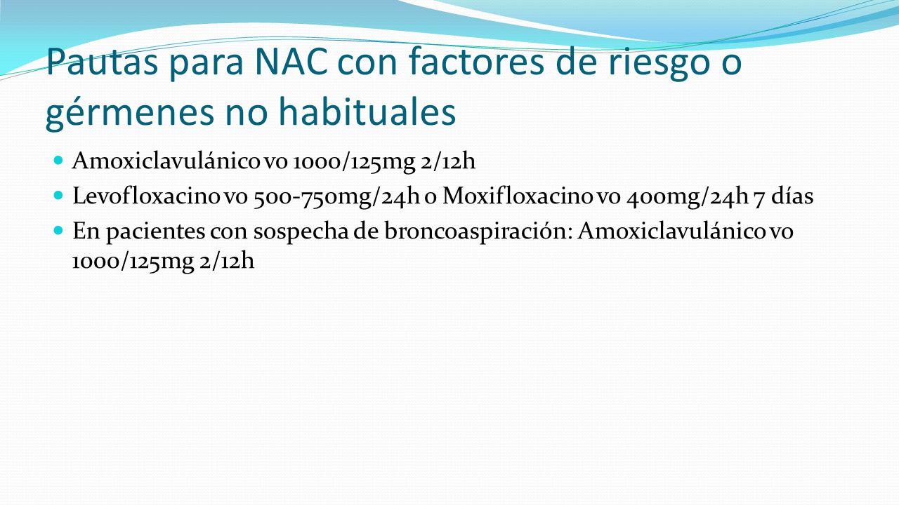 Pautas para NAC con factores de riesgo o gérmenes no habituales Amoxiclavulánico vo 1000/125mg 2/12h Levofloxacino vo 500-750mg/24h o Moxifloxacino vo
