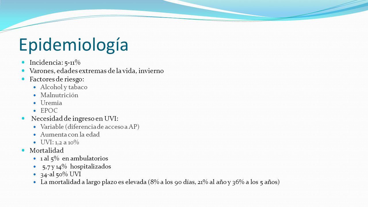 Etiología EPOC ( similar a la población general) H.